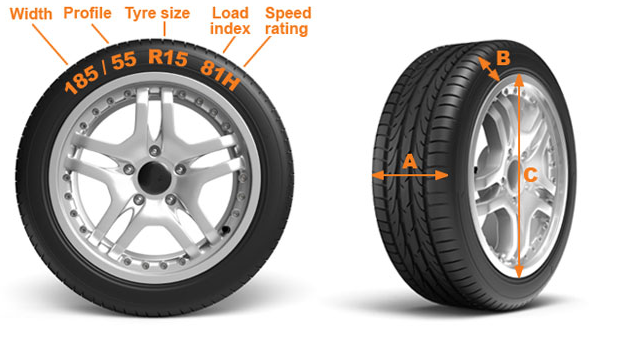 Tyre Size-guide