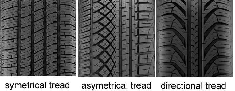 Here's All You Need To Know About Tyre Tread Design Tyre News New Tire Tread Patterns