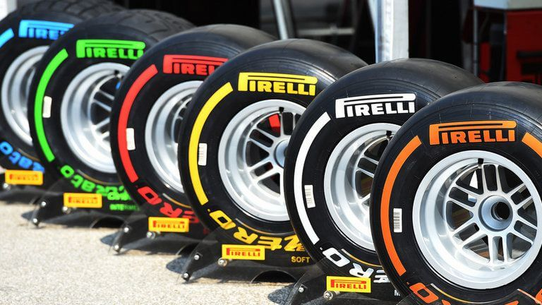 Tyres and its types
