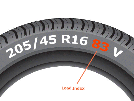 Speed-Rating-of-a-tyre